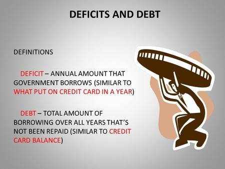 DEFICITS AND DEBT DEFINITIONS DEFICIT – ANNUAL AMOUNT THAT GOVERNMENT BORROWS (SIMILAR TO WHAT PUT ON CREDIT CARD IN A YEAR) DEBT – TOTAL AMOUNT OF BORROWING.