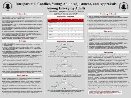 Interparental Conflict, Young Adult Adjustment, and Appraisals Among Emerging Adults Christine R. Keeports & Laura D. Pittman Northern Illinois University.