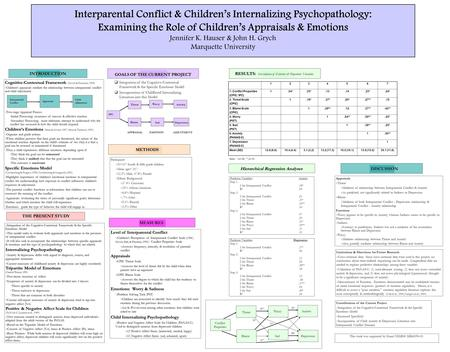 Interparental Conflict & Children's Internalizing Psychopathology: Examining the Role of Children's Appraisals & Emotions Jennifer K. Hauser & John H.