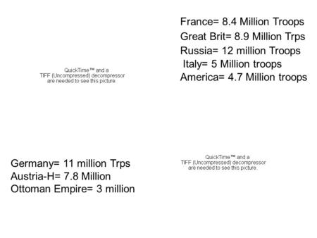 France= 8.4 Million Troops