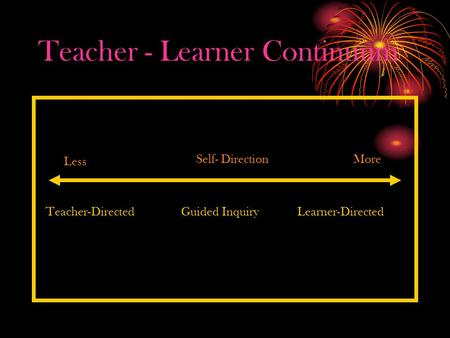 Teacher - Learner Continuum Teacher-DirectedGuided InquiryLearner-Directed Less MoreSelf- Direction.