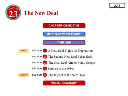 23 The New Deal QUIT CHAPTER OBJECTIVE INTERACT WITH HISTORY INTERACT WITH HISTORY TIME LINE VISUAL SUMMARY SECTION A New Deal Fights the Depression 1.