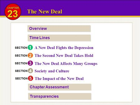 23 The New Deal A New Deal Fights the Depression