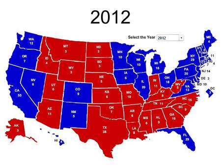 2012. 2012: Obama Defeats Romney Barack Obama (D) –Electoral 332 –Popular 65,889,660 (51.1%) Mitt Romney (R) –Electoral 206 –Popular 60,932,152 (47.2%)