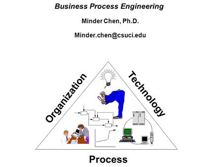 Business Process Engineering Minder Chen, Ph.D. Organization Technology Process.