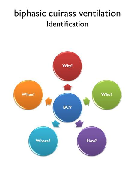 Biphasic cuirass ventilation Identification BCVWhy?Who?How?Where?When?