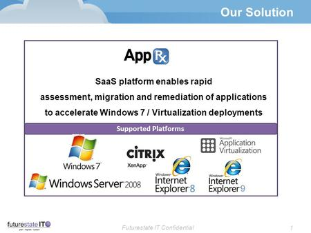 Futurestate IT Confidential 1 Our Solution SaaS platform enables rapid assessment, migration and remediation of applications to accelerate Windows 7 /