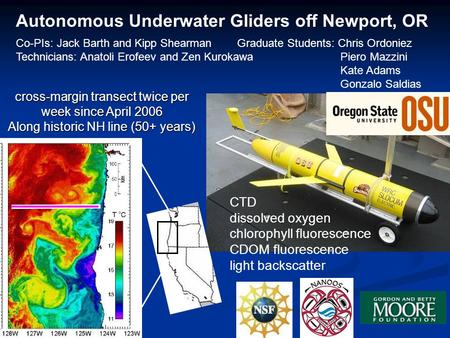Autonomous Underwater Gliders off Newport, OR cross-margin transect twice per week since April 2006 Along historic NH line (50+ years) CTD dissolved oxygen.