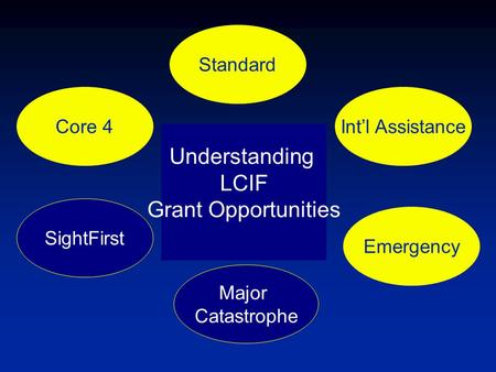 SightFirst Int'l Assistance Emergency Major Catastrophe Core 4 Standard Understanding LCIF Grant Opportunities.