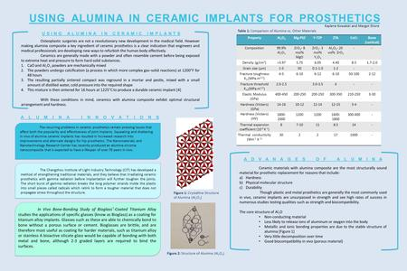 USING ALUMINA IN CERAMIC IMPLANTS FOR PROSTHETICS Osteoplastic surgeries are not a revolutionary new development in the medical field. However making alumina.