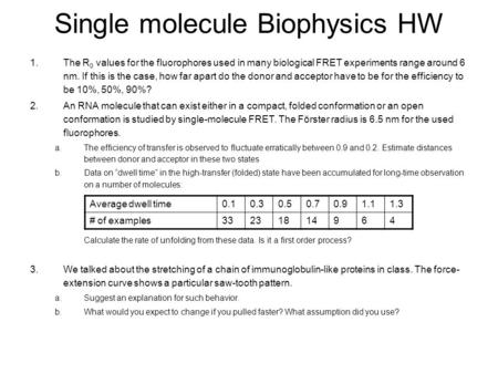 Single molecule Biophysics HW 1.The R 0 values for the fluorophores used in many biological FRET experiments range around 6 nm. If this is the case, how.