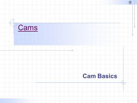 Cams Cam Basics.