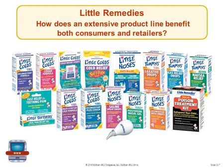 © 2006 McGraw-Hill Companies, Inc., McGraw-Hill/IrwinSlide 10-7 Little Remedies How does an extensive product line benefit both consumers and retailers?