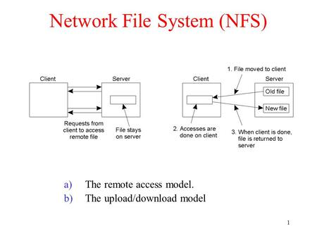 1 Network File System (NFS) a)The remote access model. b)The upload/download model.