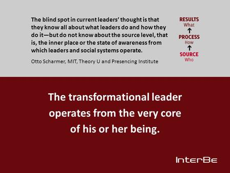The blind spot in current leaders' thought is that they know all about what leaders do and how they do it—but do not know about the source level, that.