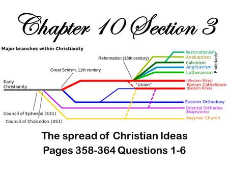 Chapter 10 Section 3 The spread of Christian Ideas Pages 358-364 Questions 1-6.