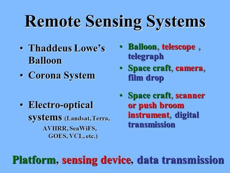 Remote Sensing Systems Thaddeus Lowe's BalloonThaddeus Lowe's Balloon Corona SystemCorona System Electro-optical systems (Landsat, Terra,Electro-optical.