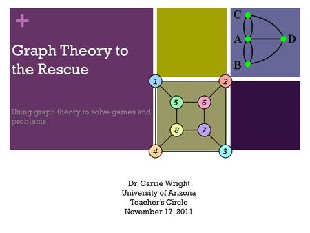 + Graph Theory to the Rescue Using graph theory to solve games and problems Dr. Carrie Wright University of Arizona Teacher's Circle November 17, 2011.