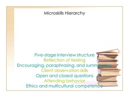 Microskills Hierarchy