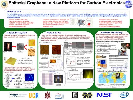Epitaxial Graphene: a New Platform for Carbon Electronics Materials Development State of the Art Education and Diversity The GT MRSEC has been developing.