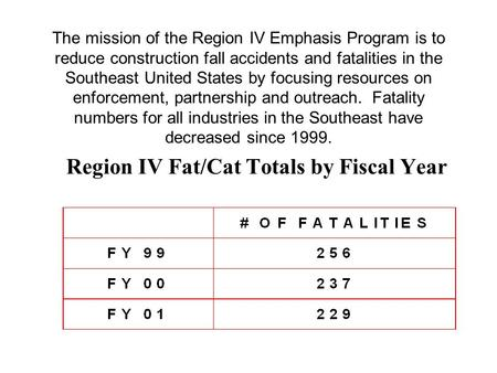 Region IV Fat/Cat Totals by Fiscal Year The mission of the Region IV Emphasis Program is to reduce construction fall accidents and fatalities in the Southeast.