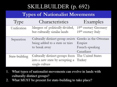 Types of Nationalist Movements