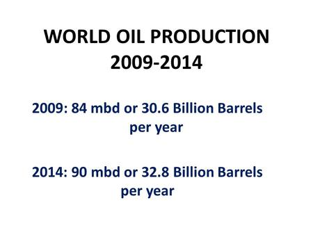 WORLD OIL PRODUCTION 2009-2014 2009: 84 mbd or 30.6 Billion Barrels per year 2014: 90 mbd or 32.8 Billion Barrels per year.