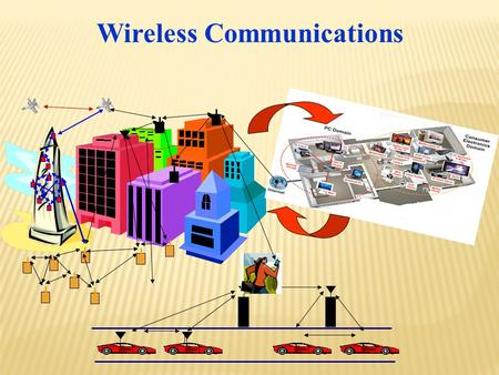 Wireless Communications.  Instructor: Omar Abu-Ella,  Homework: ~biweekly,  Required Textbook: Wireless Communications, Andrea Goldsmith.  References: