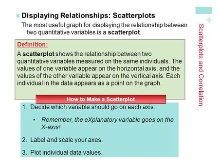 + Scatterplots and Correlation Displaying Relationships: ScatterplotsThe most useful graph for displaying the relationship between two quantitative variables.