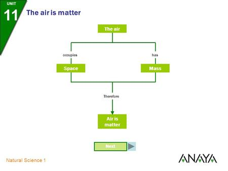 UNIT 11 Natural Science 1 The air is matter Next The air Air is matter Therefore SpaceMass occupieshas.