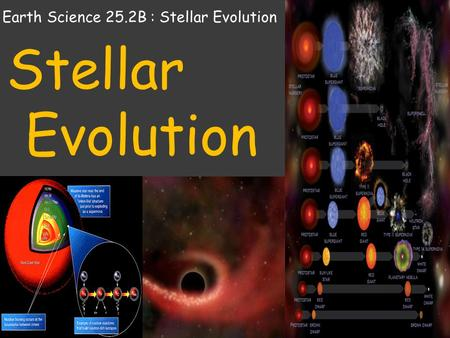 Earth Science 25.2B : Stellar Evolution Stellar Evolution.