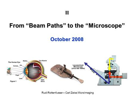 "II From ""Beam Paths"" to the ""Microscope"" October 2008 Rudi Rottenfusser – Carl Zeiss MicroImaging."
