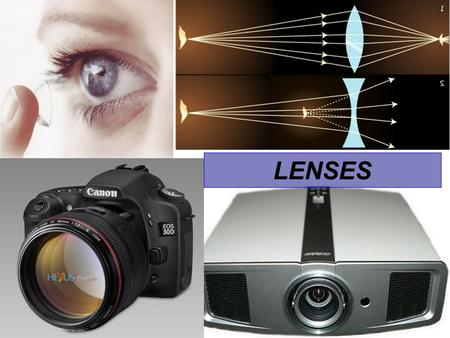 LENSES. Lenses Lenses REFRACT light and are usually used to form IMAGES 2 types convexconcave bi-convex plano-concave plano-convex bi-concave.