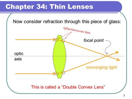 "Chapter 34: Thin Lenses 1 Now consider refraction through this piece of glass: optic axis This is called a ""Double Convex Lens"" converging light focal."