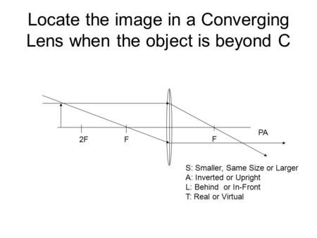 Locate the image in a Converging Lens when the object is beyond C 2FF PA S: Smaller, Same Size or Larger A: Inverted or Upright L: Behind or In-Front T: