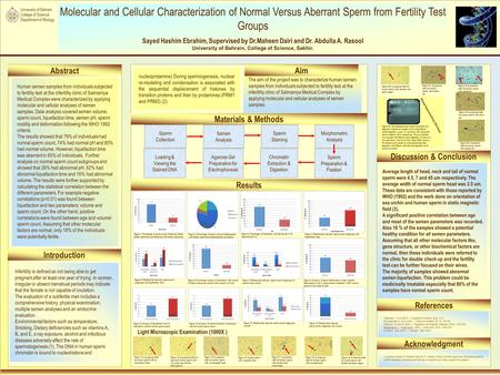 POSTER TEMPLATE BY: www.PosterPresentations.com Molecular and Cellular Characterization of Normal Versus Aberrant Sperm from Fertility Test Groups Sayed.