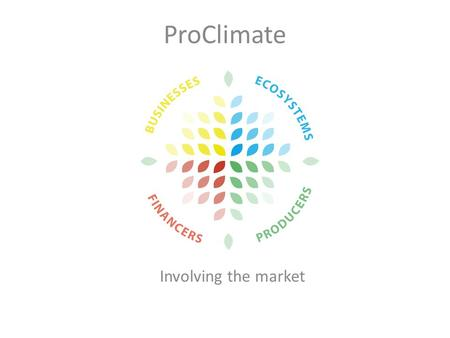 Involving the market ProClimate. ProClimate – 10 Dec 20-13 Current situation: Commercial agriculture started after WOII, after 70 years it has resulted.