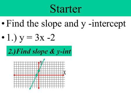 Starter Find the slope and y -intercept 1.) y = 3x -2.