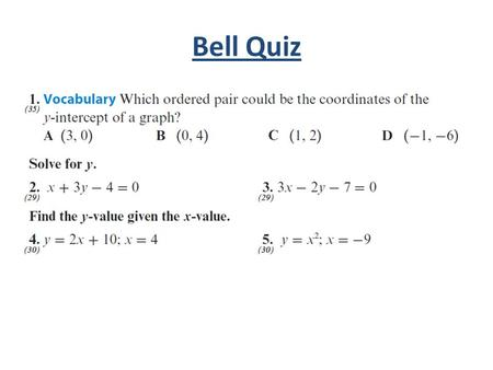 Bell Quiz. Objectives Learn to write equations in slope-intercept form.