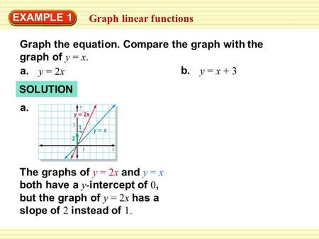 Graph linear functions EXAMPLE 1 Graph the equation. Compare the graph with the graph of y = x. a.a. y = 2x b.b. y = x + 3 SOLUTION a.a. The graphs of.