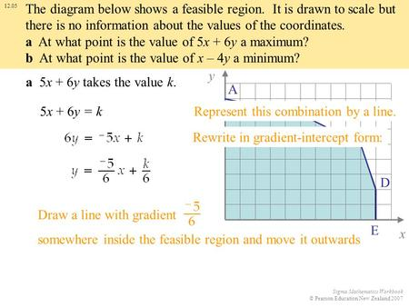 Sigma Mathematics Workbook © Pearson Education New Zealand 2007 x y A B C D E 12.05 The diagram below shows a feasible region. It is drawn to scale but.