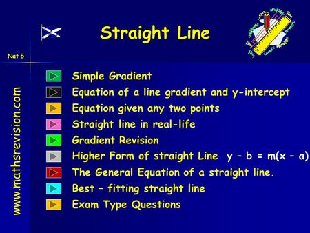 Straight line in real-life Equation given any two points www.mathsrevision.com Gradient Revision Nat 5 The General Equation of a straight line. Best –