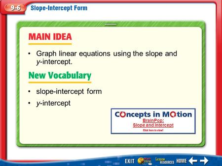Main Idea/Vocabulary slope-intercept form y-intercept Graph linear equations using the slope and y-intercept. BrainPop: Slope and Intercept.