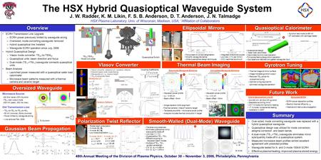 48th Annual Meeting of the Division of Plasma Physics, October 30 – November 3, 2006, Philadelphia, Pennsylvania Waveguide Cut c ab =0.99 w/a = 0.64 Gyrotron.