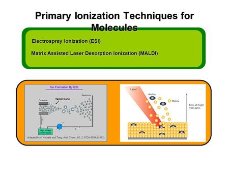 Primary Ionization Techniques for Molecules