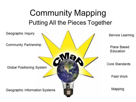 Community Mapping Putting All the Pieces Together Geographic Inquiry Geographic Information Systems Global Positioning System Service Learning Place Based.