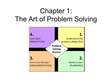 SOLVING THE PROBLEM OF ART