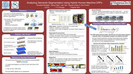 Analyzing Semantic Segmentation Using Hybrid Human-Machine CRFs Roozbeh Mottaghi 1, Sanja Fidler 2, Jian Yao 2, Raquel Urtasun 2, Devi Parikh 3 1 UCLA.