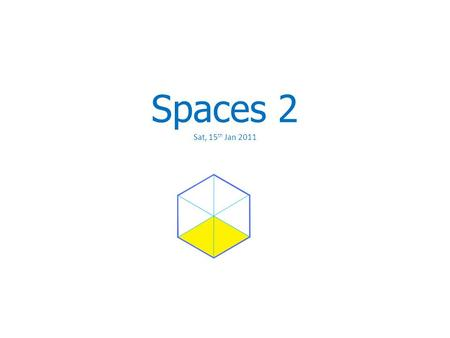 Spaces 2 Sat, 15 th Jan 2011. 9:30 - 11:00 Algebra Consolidation 11:30 - 13:00 Painted cube Investigation 14:00 - 15:30 Solving optimization problems.