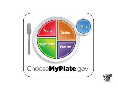 What Is MyPlate?? MyPlate --- shows us the 5 food groups using a familiar mealtime visual, a place setting. MyPlate --- is designed to help consumers make.